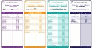Dienstregelingtabel-HR